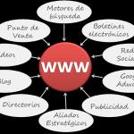 10 formas de aumentar visitas a la página web