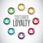 Los 5 tipos de lealtad de los clientes