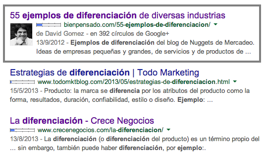Perfil Google Authorship