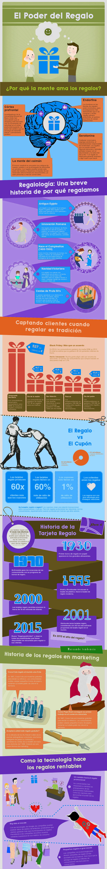 El poder de los regalos infografia