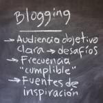 Cómo definir una estrategia de contenidos para un blog