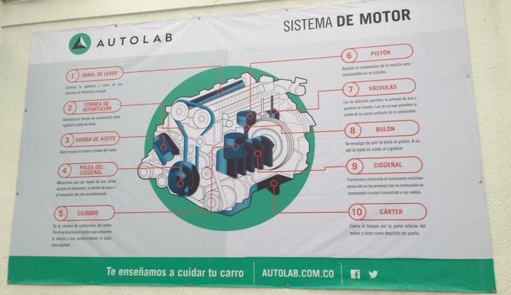 Explicación de las partes del motor