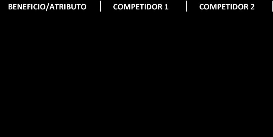 Analisis de competidores