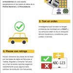 Nuggets de Mercadeo: Tappsi, removiendo barreras en la adopción de un nuevo servicio