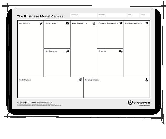 Business model canvas business plan