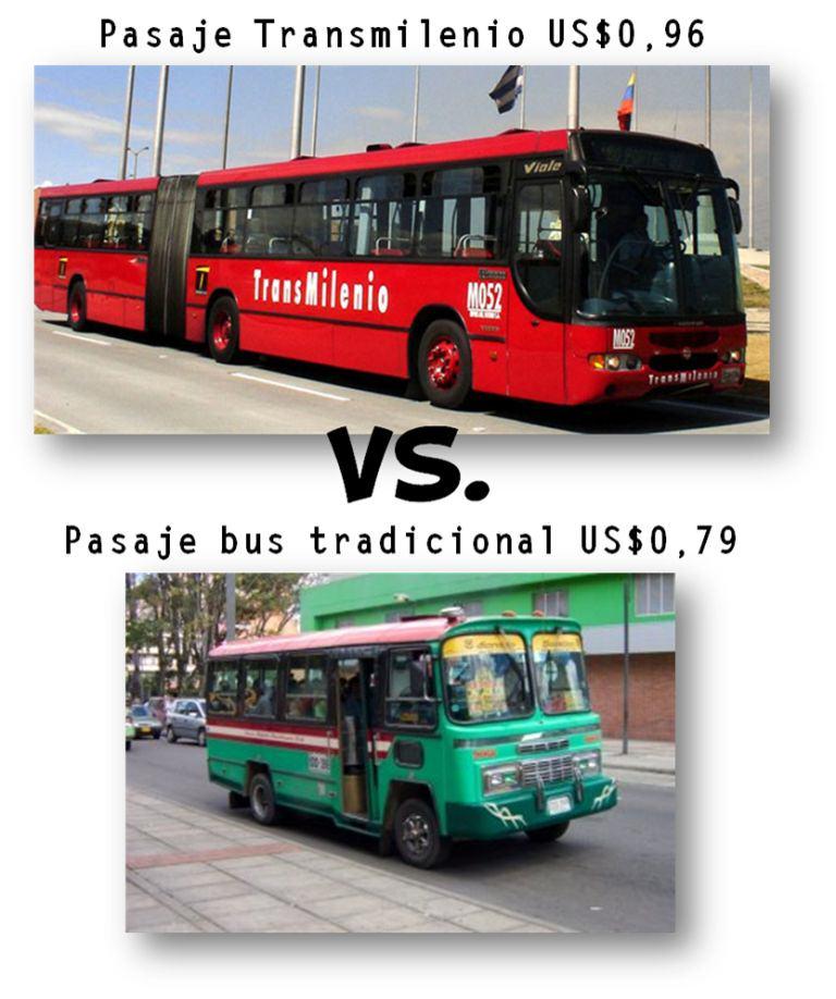 Transmilenio-vs-Bus