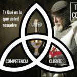 Tres cosas que tiene que dominar para negociar con seguridad (Trinidad Comercial)