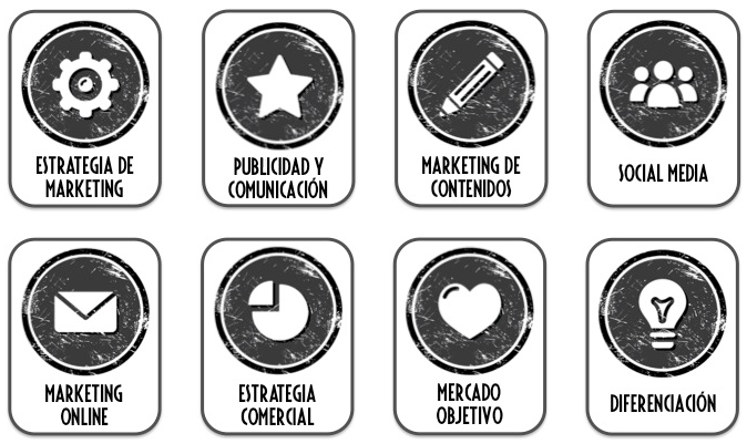 Tutoriales de marketing