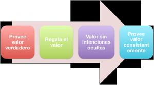 model-marketing-valor